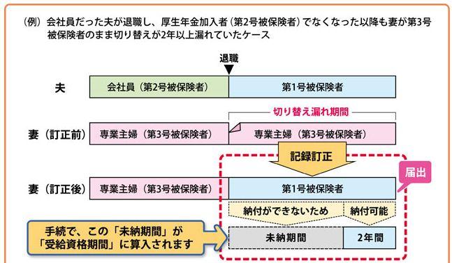 sengyo-syufu01
